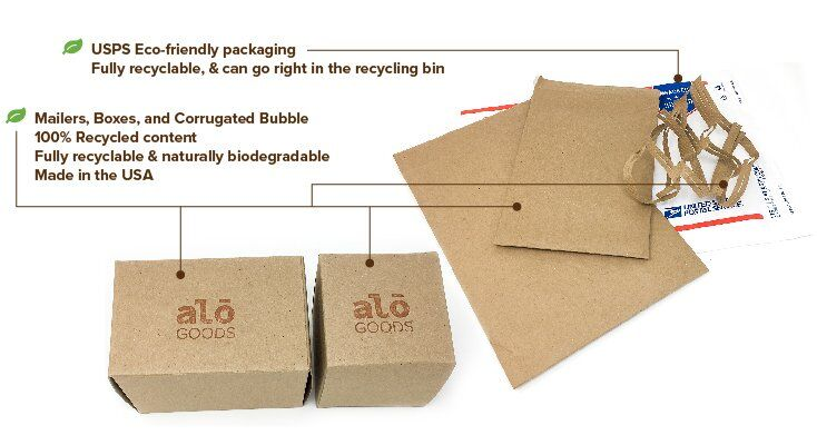 Alo Sustainable Packaging 01