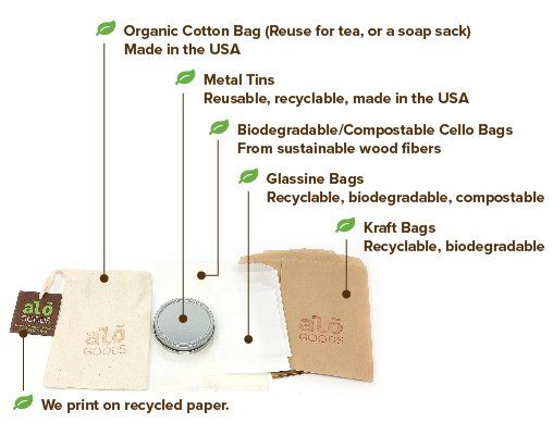 Alo Sustainable Packaging 02